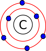 Carbon has 4 valence electrons.